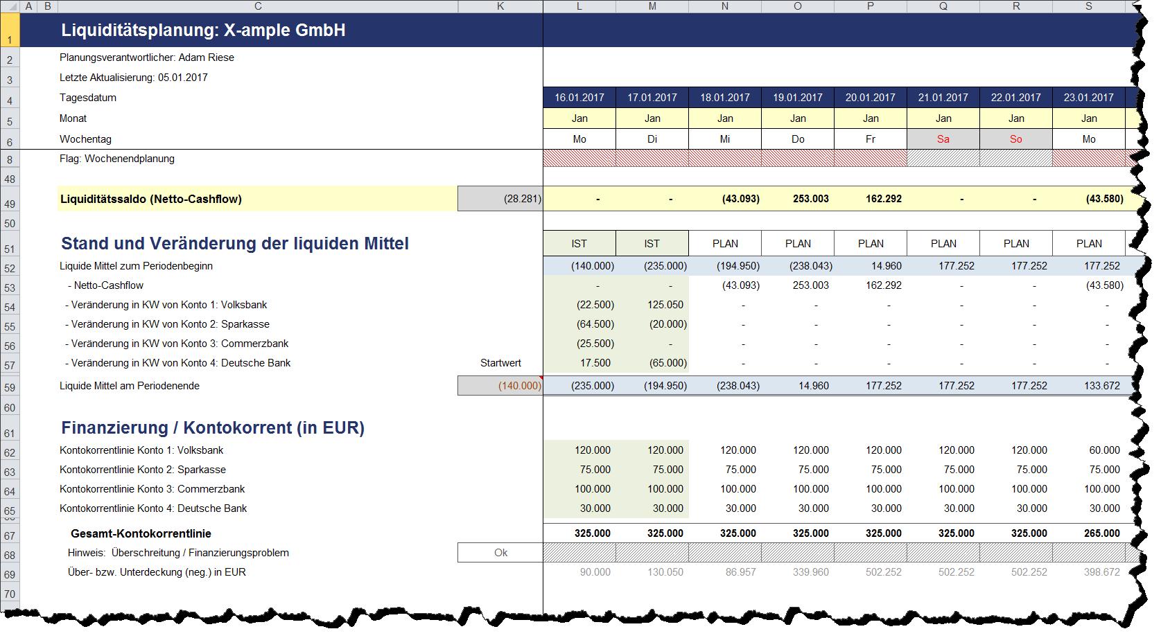 autor - Liquiditatsplanung Beispiel