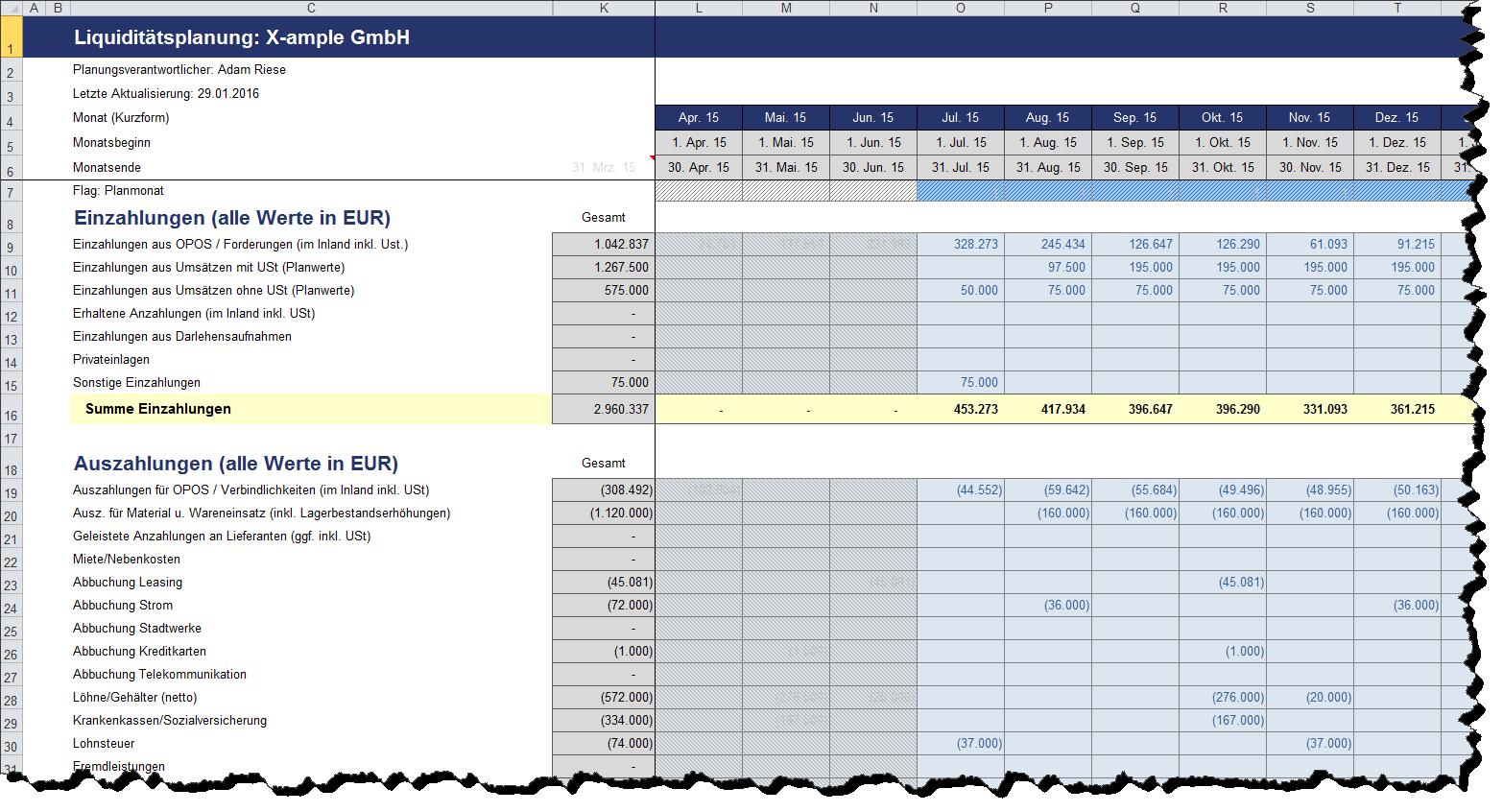 Ziemlich Monatliche Zeitplanvorlage Excel Galerie - Entry Level ...