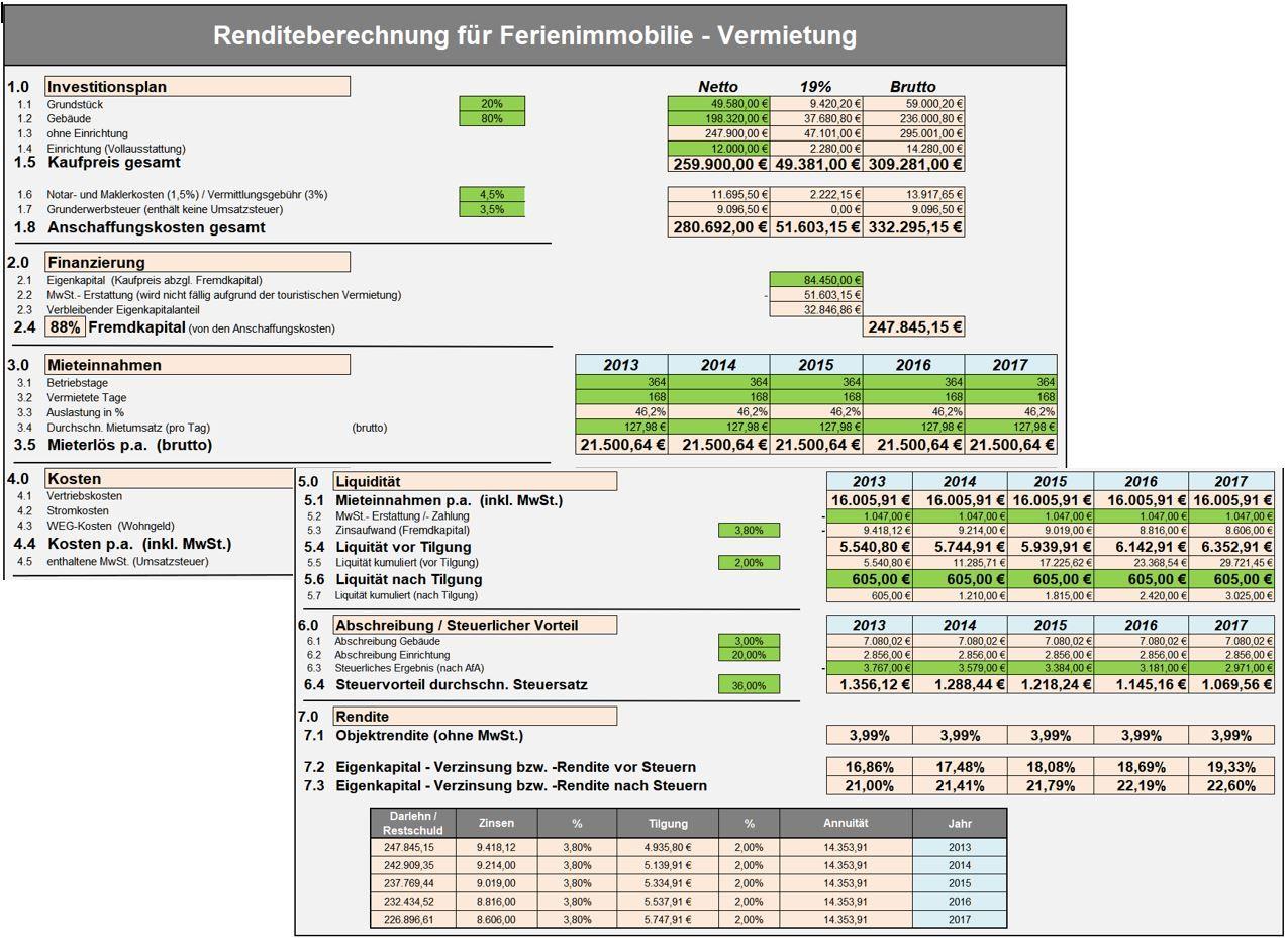 Excel Renditeberechnung Zur Vermietung Einer Ferienimmobile