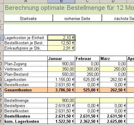 Lagerkosten Berechnen Formel : excel tool rs lagerverwaltung ~ Themetempest.com Abrechnung