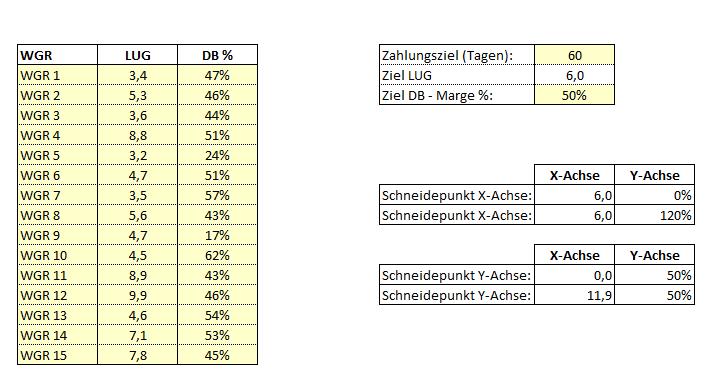 Beste Universität Strategischen Plan Vorlage Zeitgenössisch ...