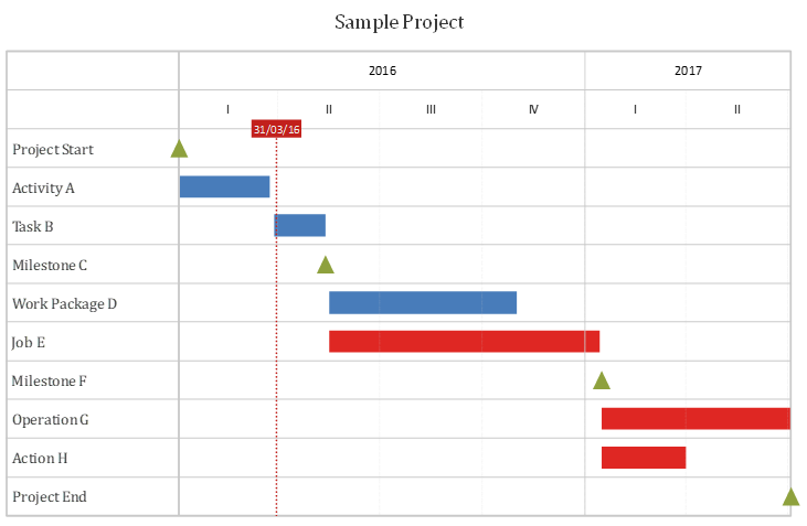Excel Tool To Visualize A Project Plan