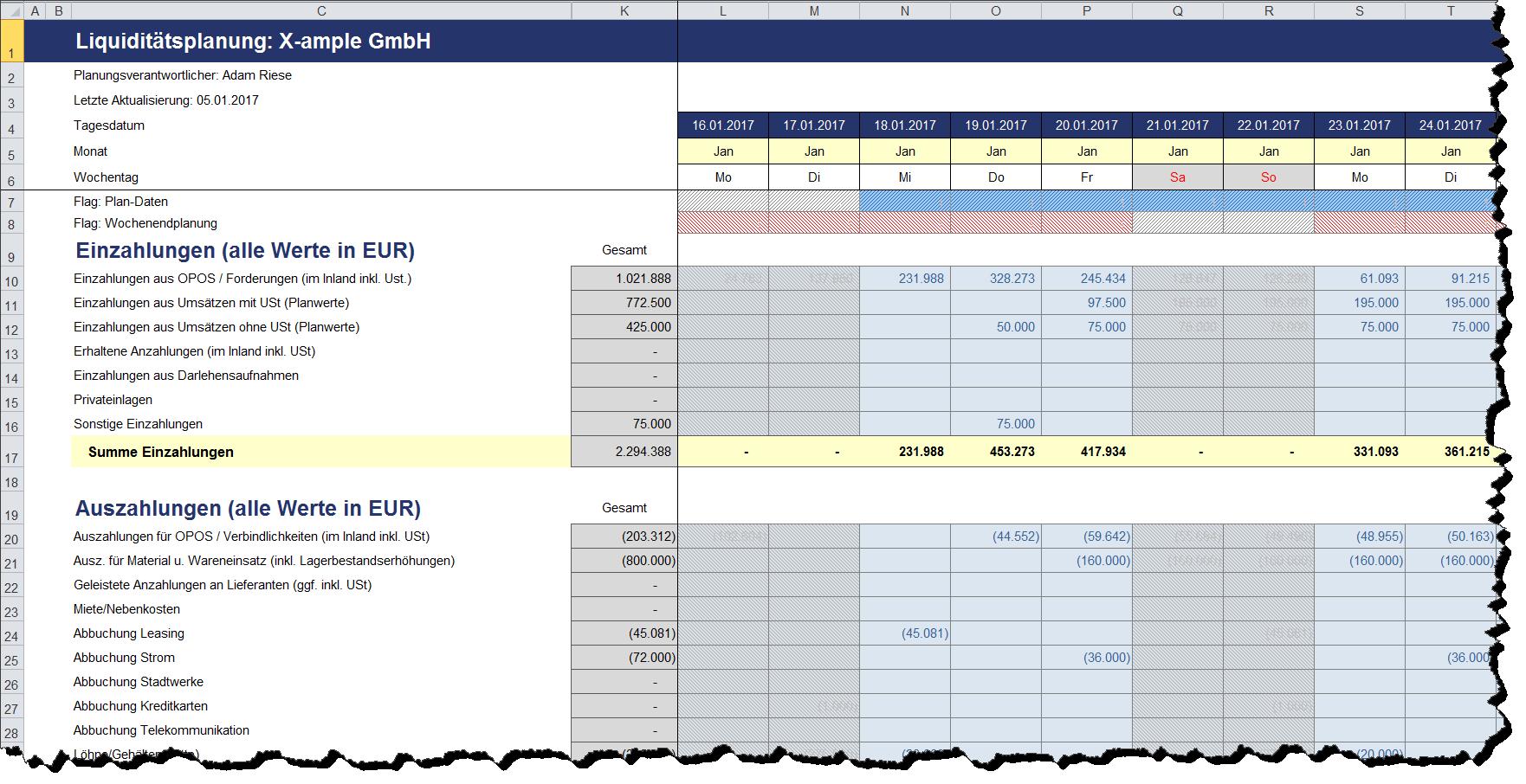 Ziemlich Tägliche Aufgabe Vorlage Excel Ideen - Entry Level Resume ...
