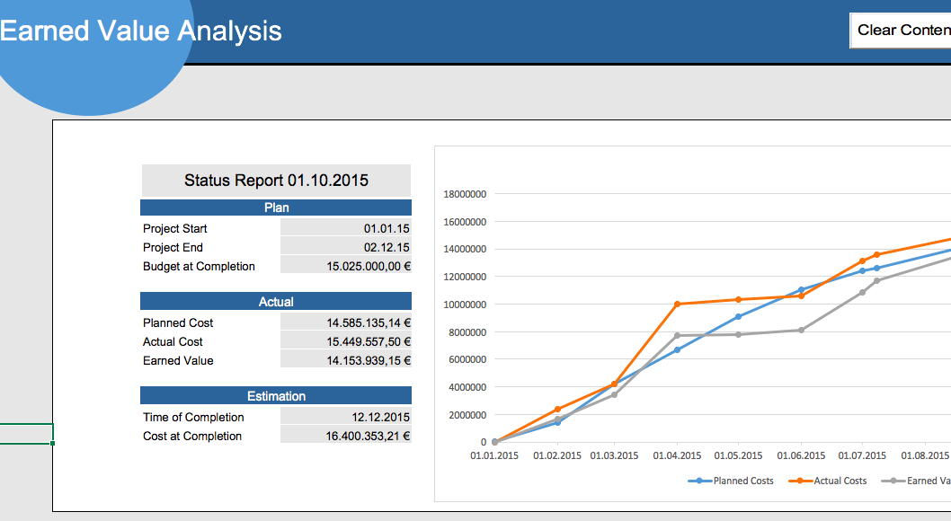 Project Management And Controlling Tool Earned Value Analyse