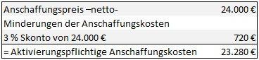 Lineare abschreibung afa berechnung formel hinweise - Afa tabelle gastronomie 2016 ...