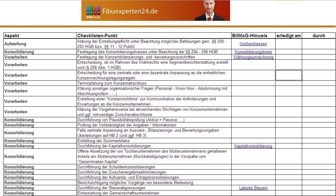 Schön Projekt Checklisten Vorlage Fotos - Entry Level Resume ...